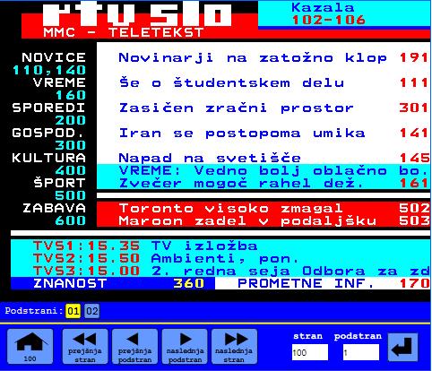 Teletekst 35 let SKETA.digital